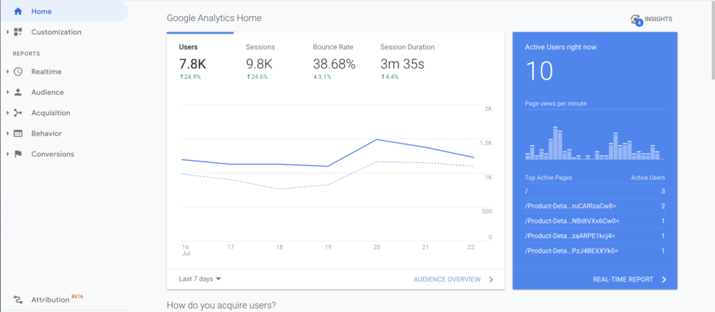Google Analytics home dashboard overview